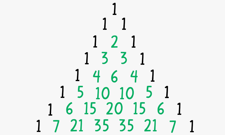 Pascal_Triangle_3.jpg