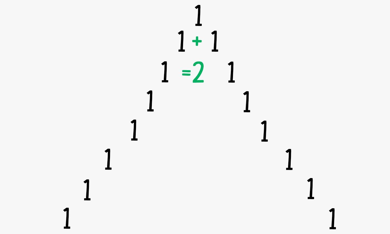 Pascal_Triangle_2.jpg