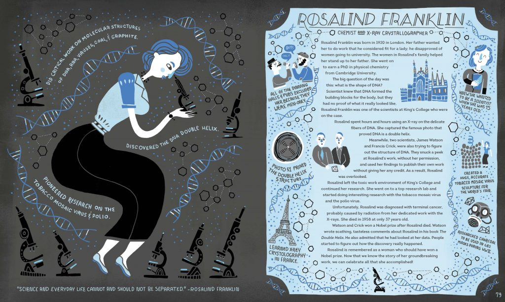 Rosalind-Franklin-p79-1024x613.jpg